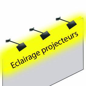 Eclairage enseigne/panneau projecteur