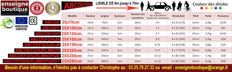 MODELE HAUTEUR Réf : B : 25cm Enseigne Led monocouleur  étanche ( utilisation intérieure et extérieure)
